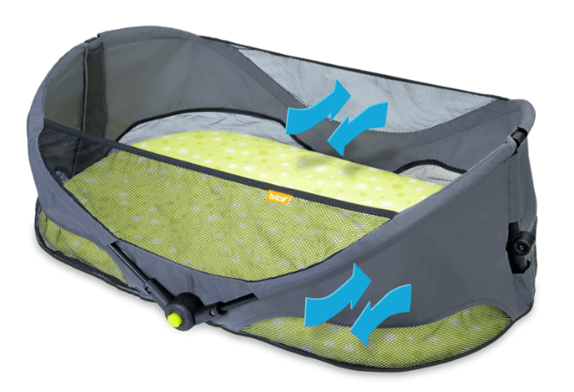 2018 The Best Travel Cribs And Portable Baby Travel Beds